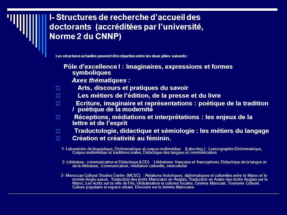 I- Structures de recherche daccueil des doctorants (accréditées par luniversité, Norme 2 du CNNP) Les structures actuelles peuvent être réparties entr