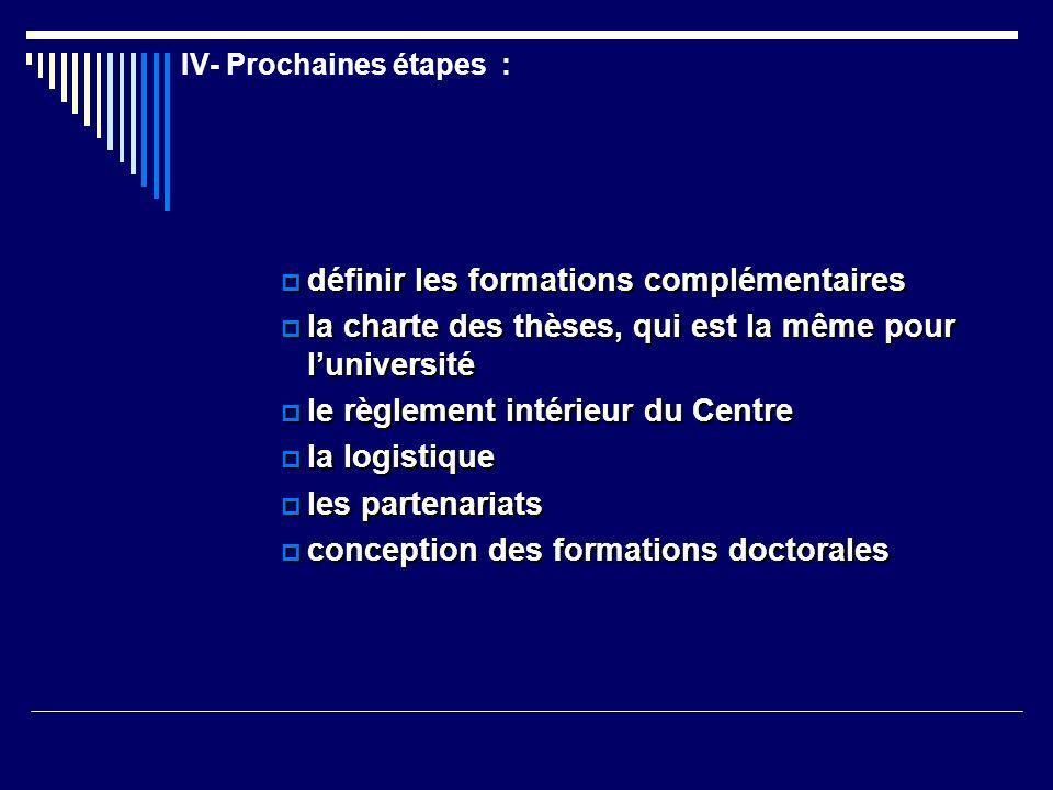 IV- Prochaines étapes : définir les formations complémentaires définir les formations complémentaires la charte des thèses, qui est la même pour luniversité la charte des thèses, qui est la même pour luniversité le règlement intérieur du Centre le règlement intérieur du Centre la logistique la logistique les partenariats les partenariats conception des formations doctorales conception des formations doctorales