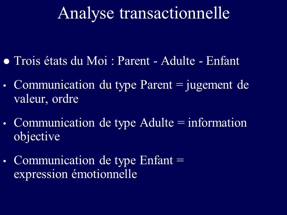 Analyse transactionnelle l Trois états du Moi : Parent - Adulte - Enfant Communication du type Parent = jugement de valeur, ordre Communication de typ