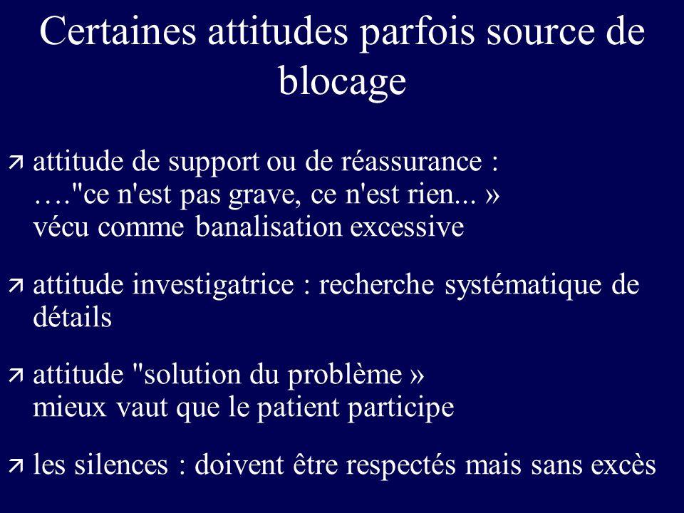 Certaines attitudes parfois source de blocage ä attitude de support ou de réassurance : ….
