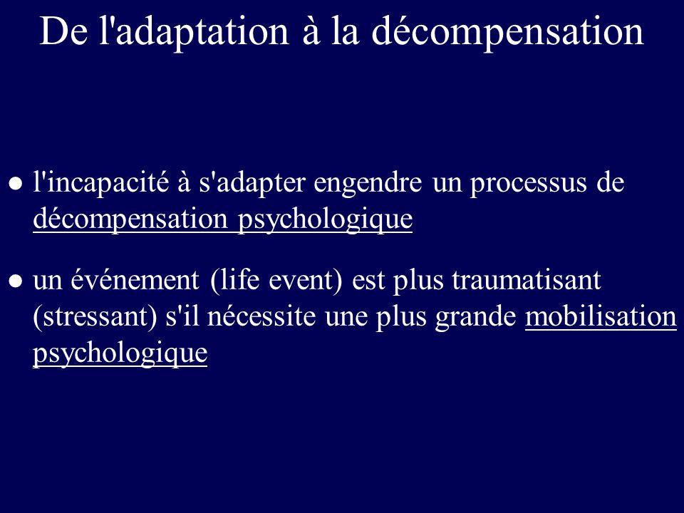 De l'adaptation à la décompensation l l'incapacité à s'adapter engendre un processus de décompensation psychologique l un événement (life event) est p