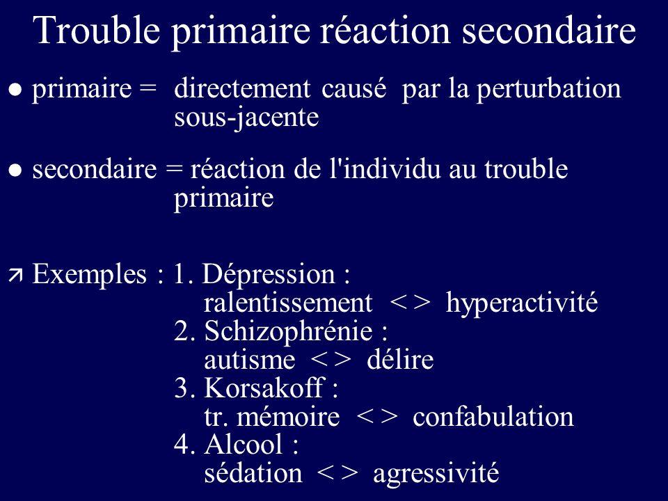 Trouble primaire réaction secondaire l primaire = directement causé par la perturbation sous-jacente l secondaire = réaction de l'individu au trouble