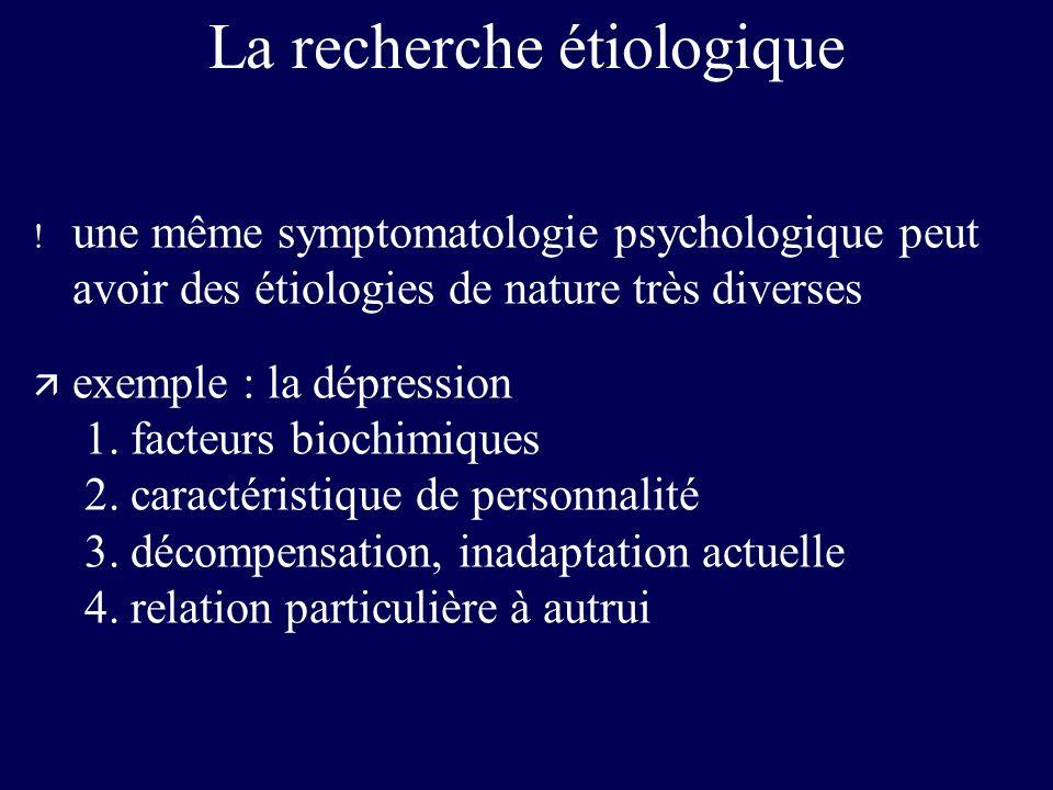 La recherche étiologique ! une même symptomatologie psychologique peut avoir des étiologies de nature très diverses ä exemple : la dépression 1. facte
