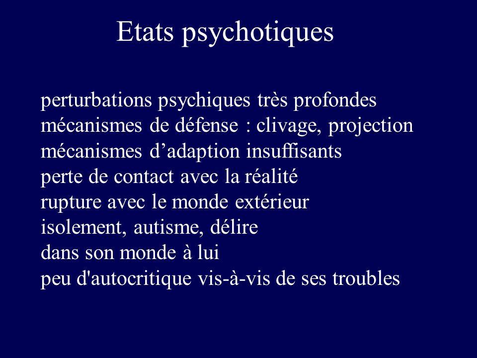 perturbations psychiques très profondes mécanismes de défense : clivage, projection mécanismes dadaption insuffisants perte de contact avec la réalité
