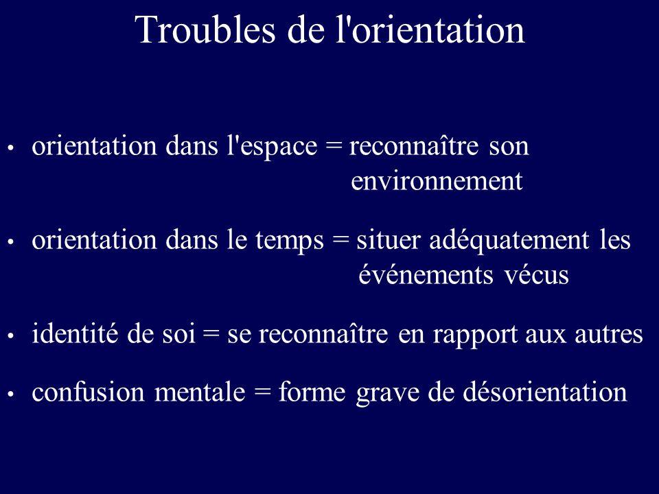 Troubles de la mémoire difficultés d enregistrement du matériel de conservation d évocation troubles de la mémoire augmentent avec 1.