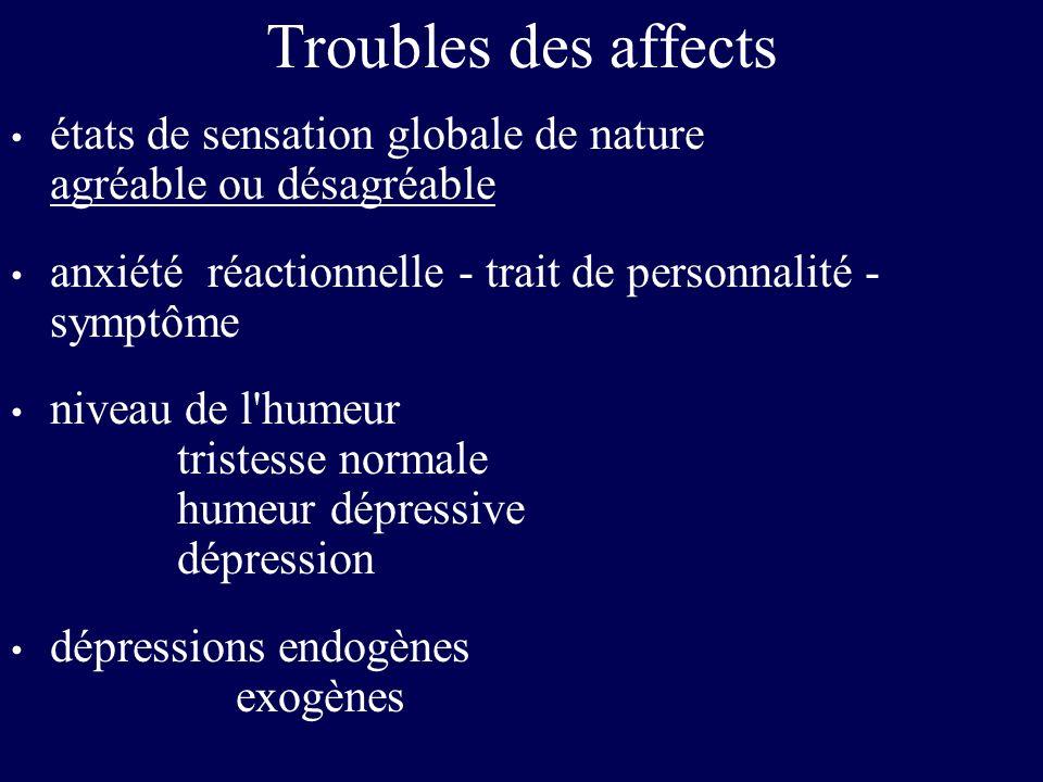 Troubles des affects états de sensation globale de nature agréable ou désagréable anxiété réactionnelle - trait de personnalité - symptôme niveau de l