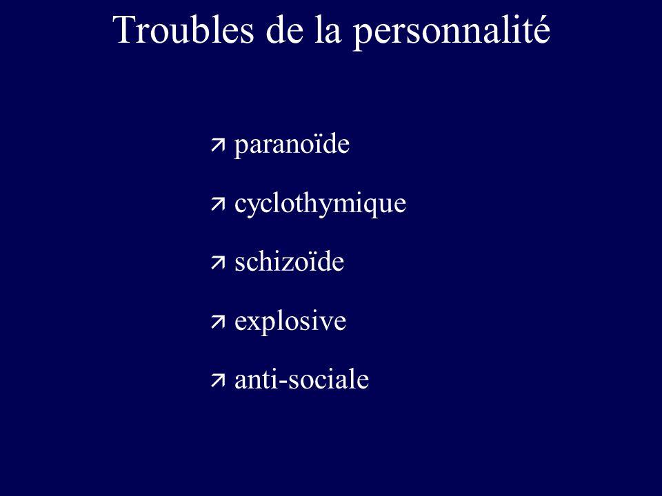 Troubles de la personnalité ä paranoïde ä cyclothymique ä schizoïde ä explosive ä anti-sociale