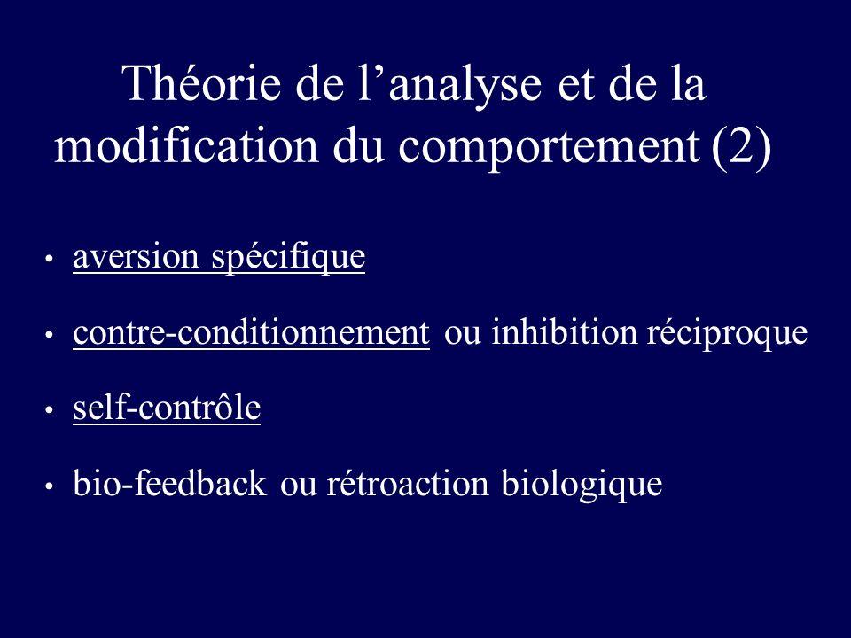 aversion spécifique contre-conditionnement ou inhibition réciproque self-contrôle bio-feedback ou rétroaction biologique Théorie de lanalyse et de la