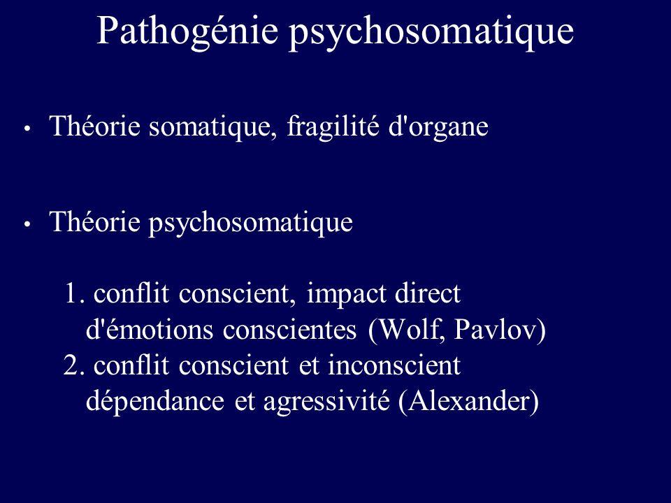 Pathogénie psychosomatique Théorie somatique, fragilité d'organe Théorie psychosomatique 1. conflit conscient, impact direct d'émotions conscientes (W