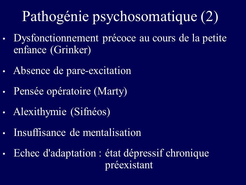 Dysfonctionnement précoce au cours de la petite enfance (Grinker) Absence de pare-excitation Pensée opératoire (Marty) Alexithymie (Sifnéos) Insuffisa