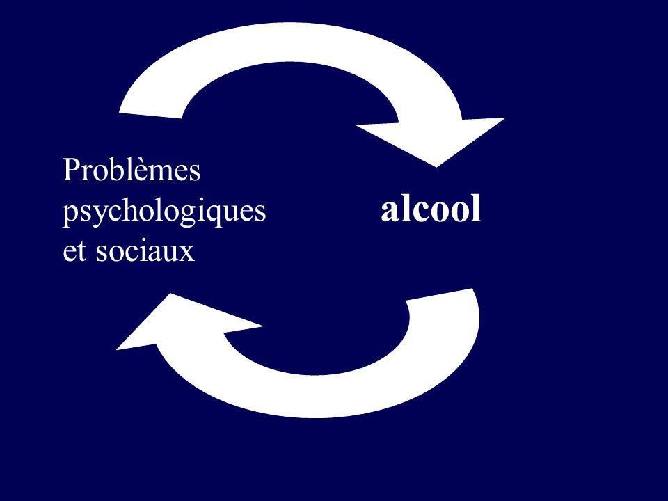Problèmes psychologiques et sociaux alcool