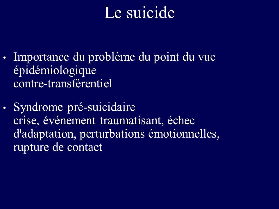 Le suicide Importance du problème du point du vue épidémiologique contre-transférentiel Syndrome pré-suicidaire crise, événement traumatisant, échec d