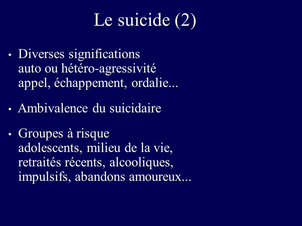 Diverses significations auto ou hétéro-agressivité appel, échappement, ordalie... Ambivalence du suicidaire Groupes à risque adolescents, milieu de la