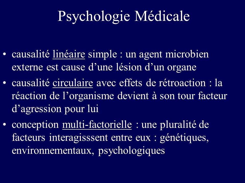 Psychologie Médicale causalité linéaire simple : un agent microbien externe est cause dune lésion dun organe causalité circulaire avec effets de rétro