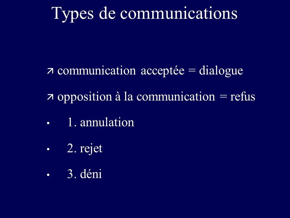 Types de communications ä communication acceptée = dialogue ä opposition à la communication = refus 1. annulation 2. rejet 3. déni