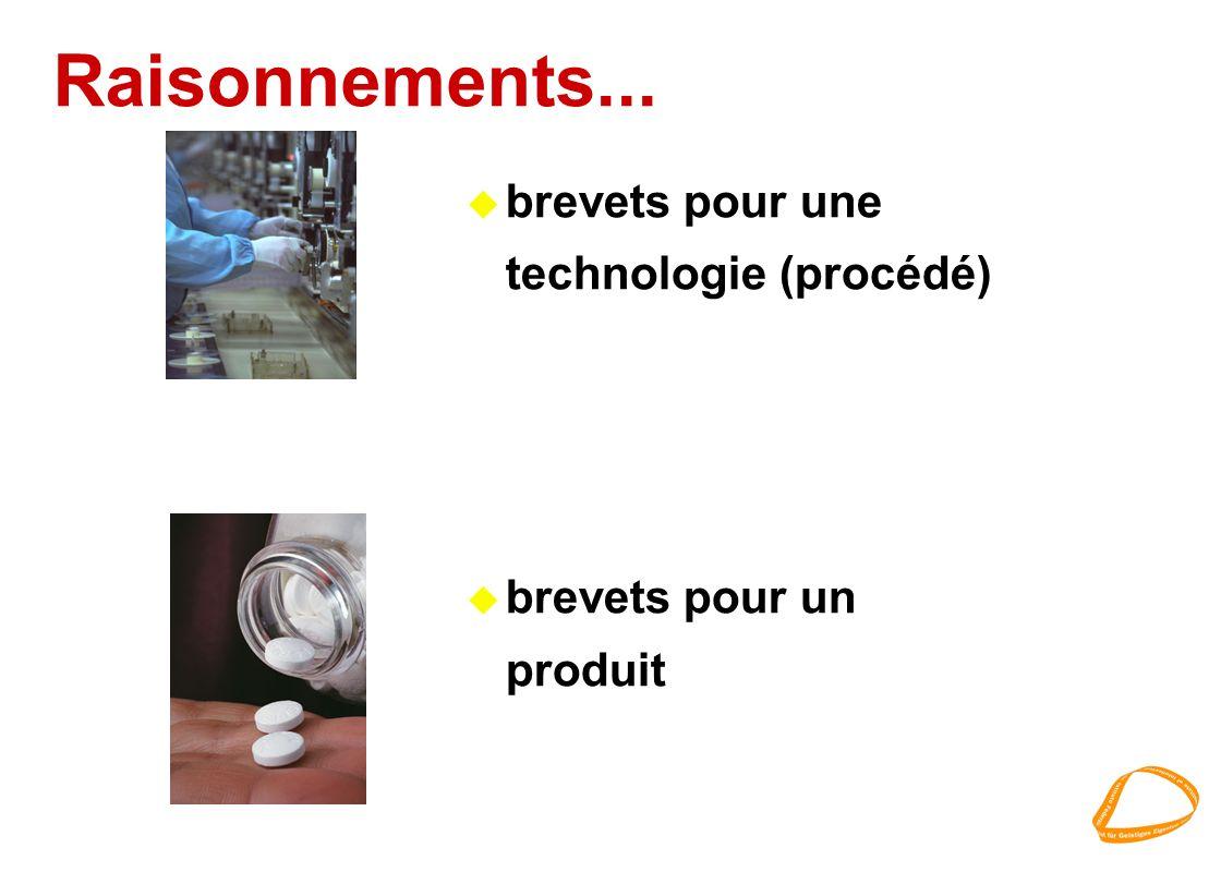 Raisonnements... u brevets pour une technologie (procédé) u brevets pour un produit