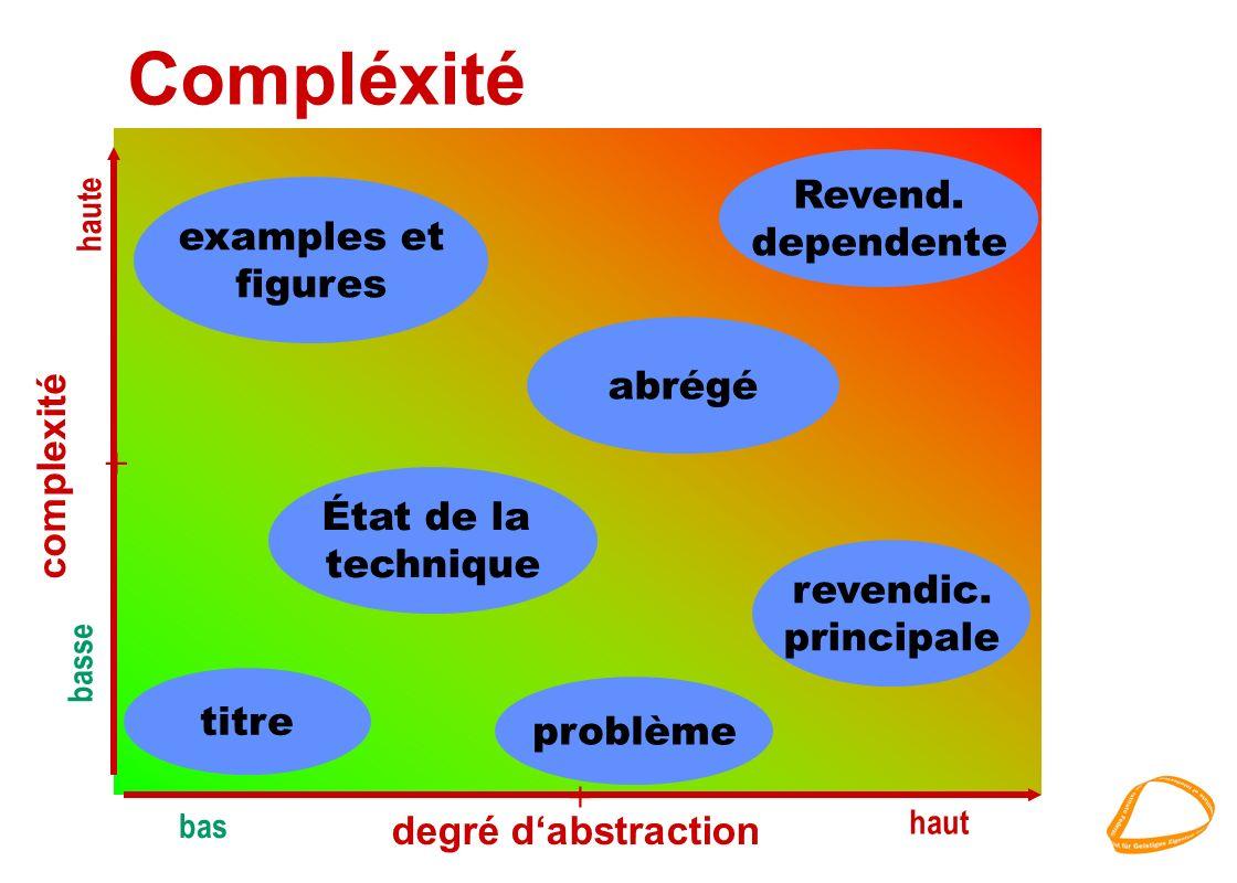 Compléxité examples et figures revendic. principale titre problème abrégé État de la technique Revend. dependente degré dabstraction complexité + + ba
