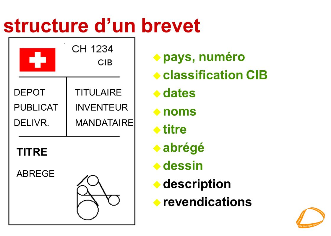 structure dun brevet u pays, numéro u classification CIB u dates u noms u titre u abrégé u dessin u description u revendications TITULAIRE INVENTEUR MANDATAIRE DEPOT PUBLICAT DELIVR.