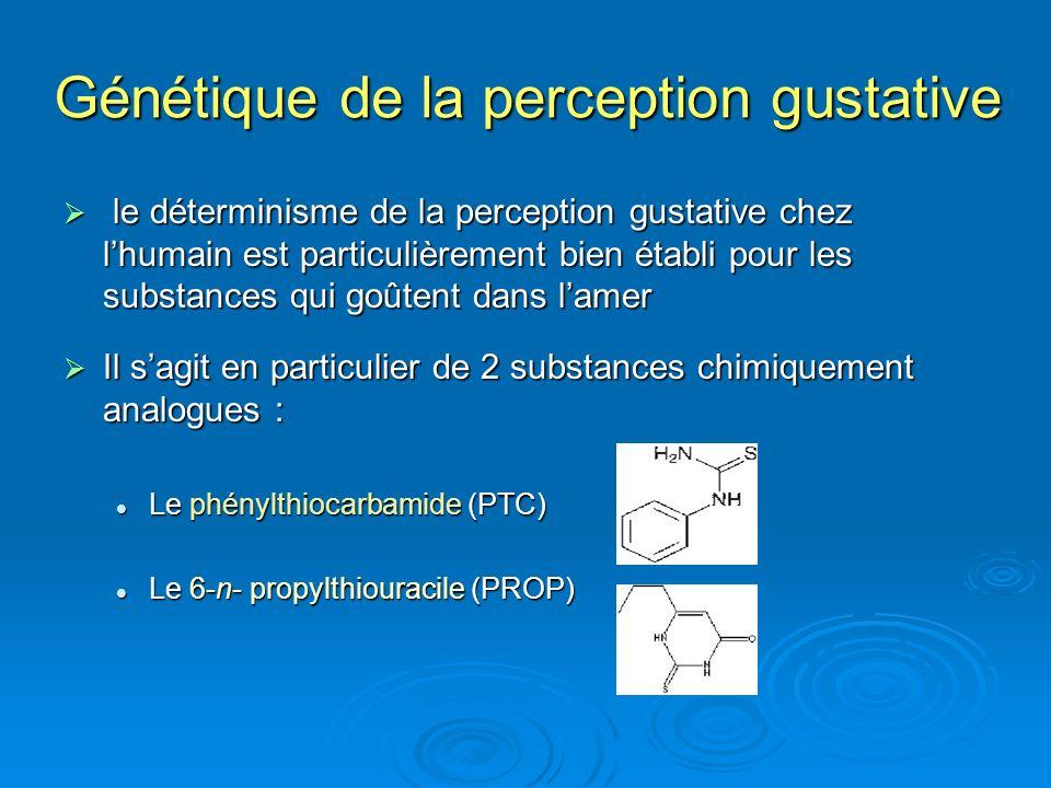 Génétique de la perception gustative le déterminisme de la perception gustative chez lhumain est particulièrement bien établi pour les substances qui