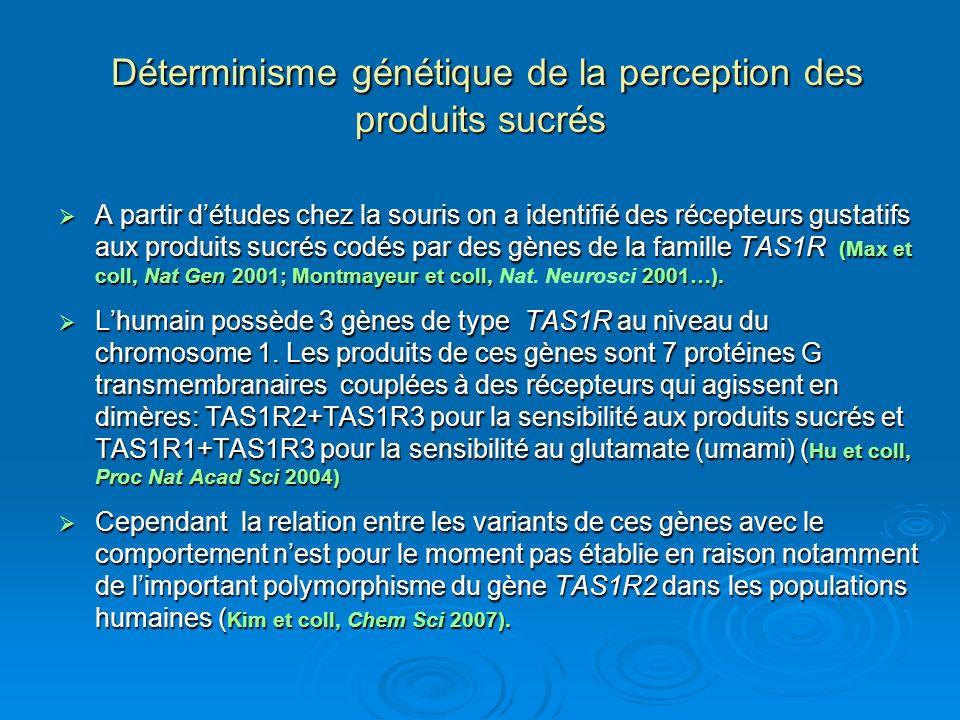 Déterminisme génétique de la perception des produits sucrés Déterminisme génétique de la perception des produits sucrés A partir détudes chez la souri