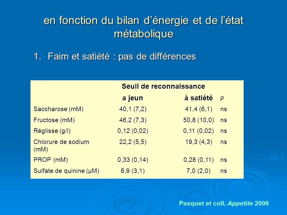en fonction du bilan dénergie et de létat métabolique Seuil de reconnaissance a jeun à satiété p Saccharose (mM) 40,1 (7,2) 41,4 (6,1) ns Fructose (mM