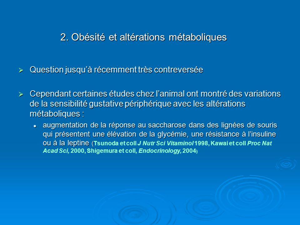 2. Obésité et altérations métaboliques Question jusquà récemment très contreversée Question jusquà récemment très contreversée Cependant certaines étu