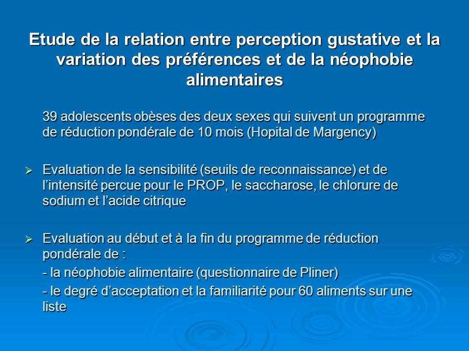 Etude de la relation entre perception gustative et la variation des préférences et de la néophobie alimentaires 39 adolescents obèses des deux sexes q