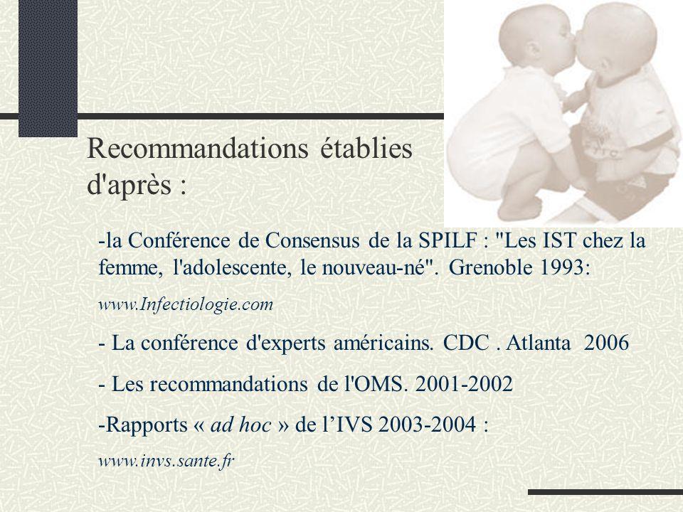 Infections à Chlamydia trachomatis C.trachomatis : génovarABCDTrachome F à KIST, Inf.