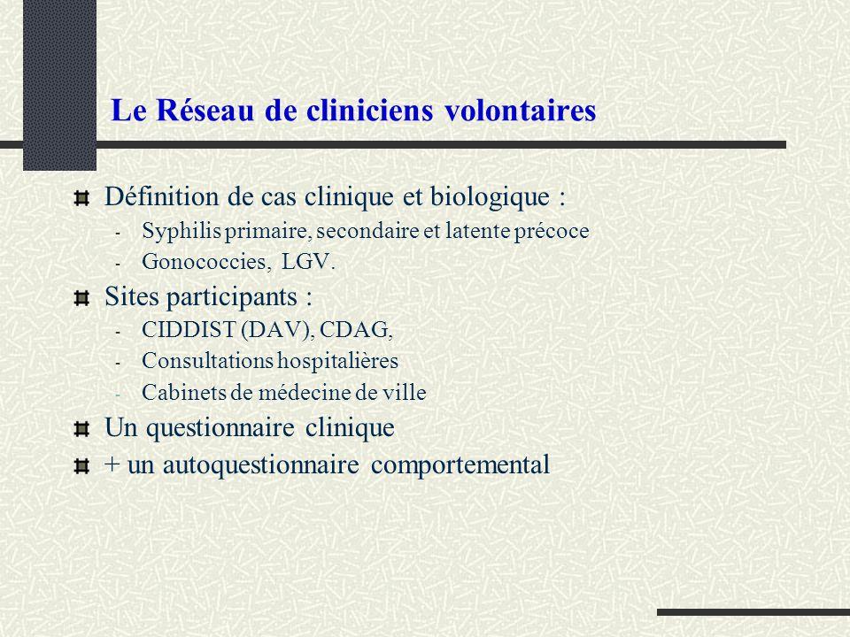 Lympho Granulomatose Vénérienne (2) Traitement Doxycycline 200 mg / j x 21 j, en 2 prises ou Roxithromycine (Rulid*) 300 mg / j x 21 j, en 2 prises