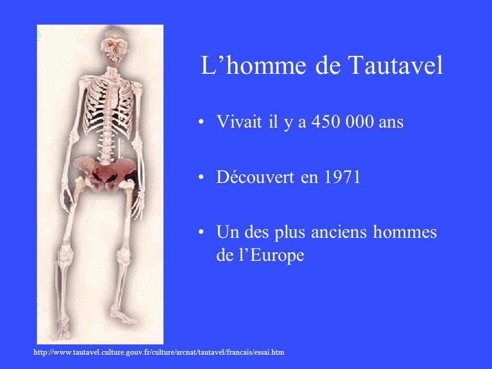 Lhomme de Tautavel Vivait il y a 450 000 ans Découvert en 1971 Un des plus anciens hommes de lEurope http://www.tautavel.culture.gouv.fr/culture/arcna