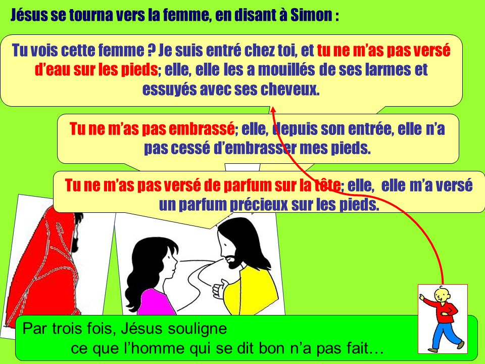 Jésus se tourna vers la femme, en disant à Simon : Tu vois cette femme .