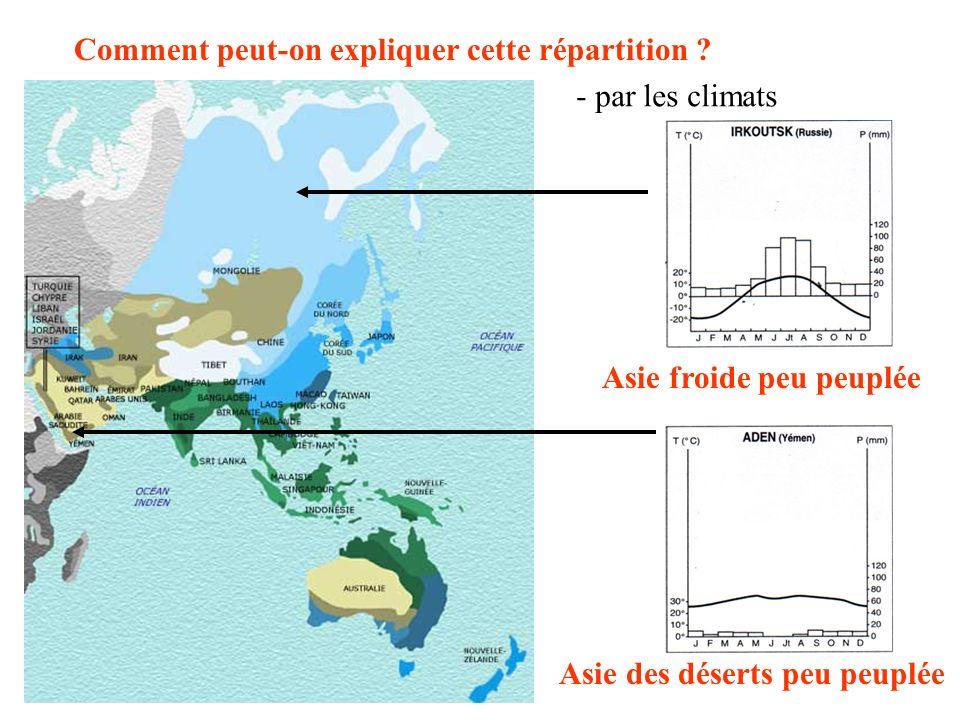 Comment peut-on expliquer cette répartition ? - par le relief Le coeur de lAsie est faiblement peuplé à cause des montagnes du Tibet et de lHimalaya.