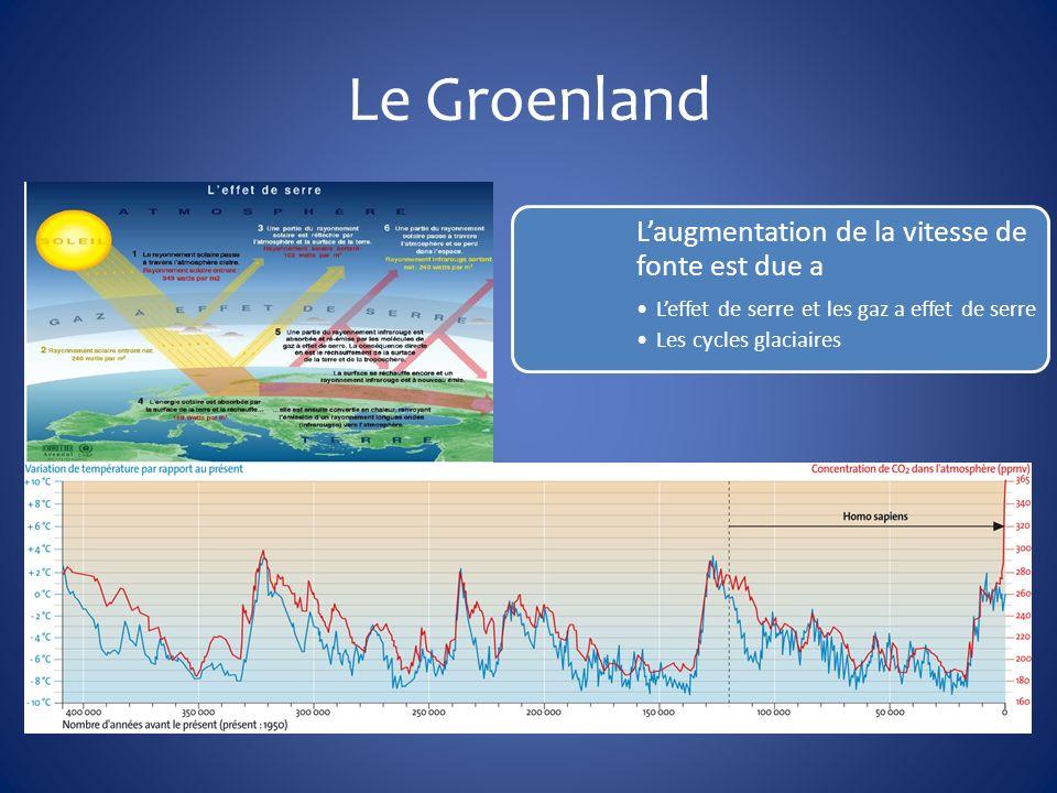 Le Groenland Laugmentation de la vitesse de fonte est due a Leffet de serre et les gaz a effet de serre Les cycles glaciaires
