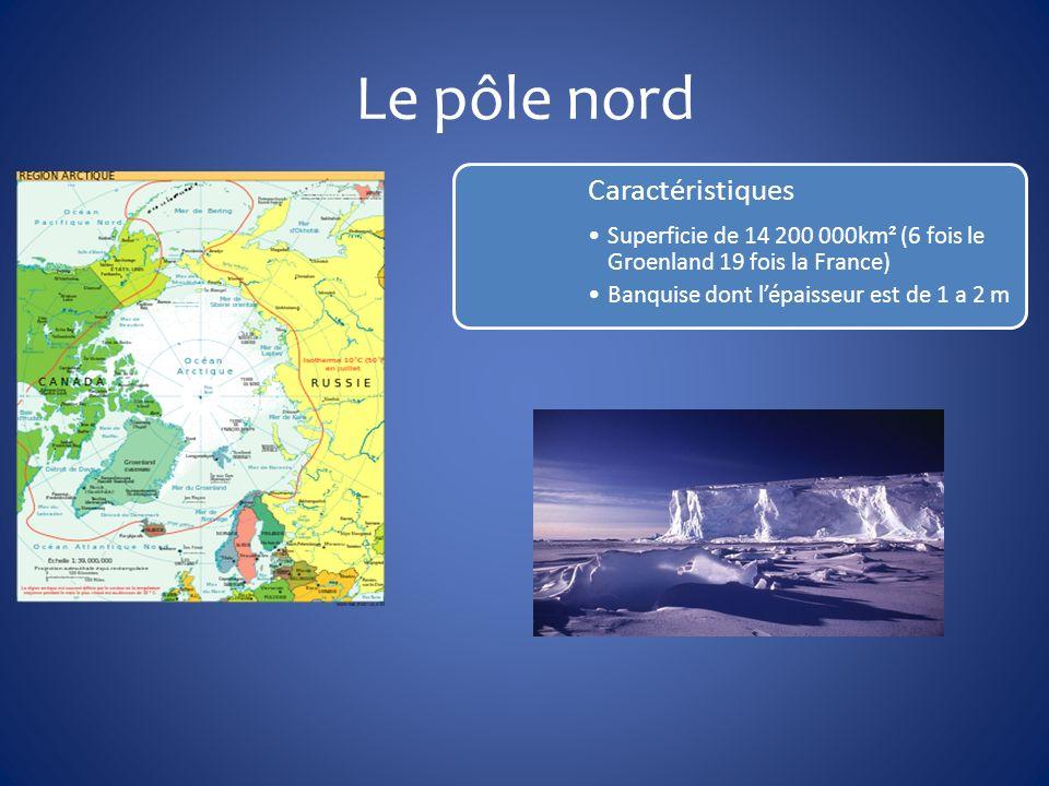 Le pôle nord Caractéristiques Superficie de 14 200 000km² (6 fois le Groenland 19 fois la France) Banquise dont lépaisseur est de 1 a 2 m