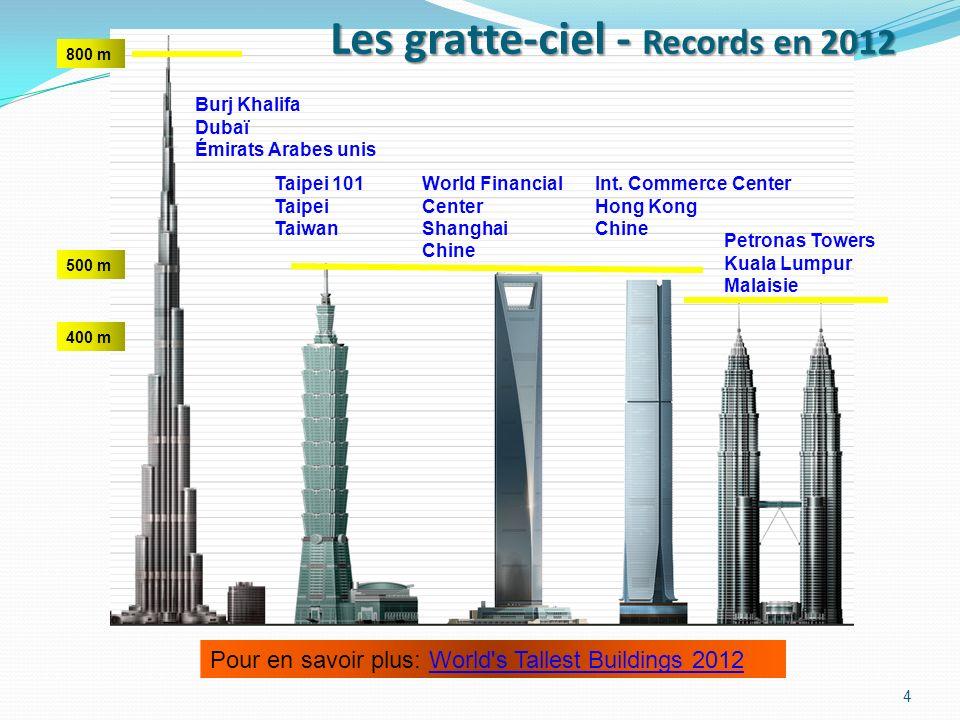 3 Le plus grand gratte-ciel du monde (828 m): Burj Khalifa aux Émirats arabes unis. Il a 160 étages. New York: la ville gratte-ciel. 1871- Après un in