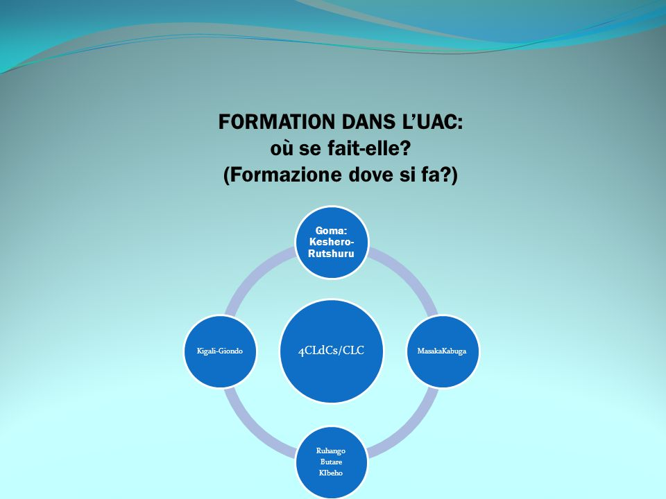 FORMATION DANS LUAC: où se fait-elle? (Formazione dove si fa?) 4CLdCs/CLC Goma: Keshero- Rutshuru MasakaKabuga Ruhango Butare KIbeho Kigali-Giondo