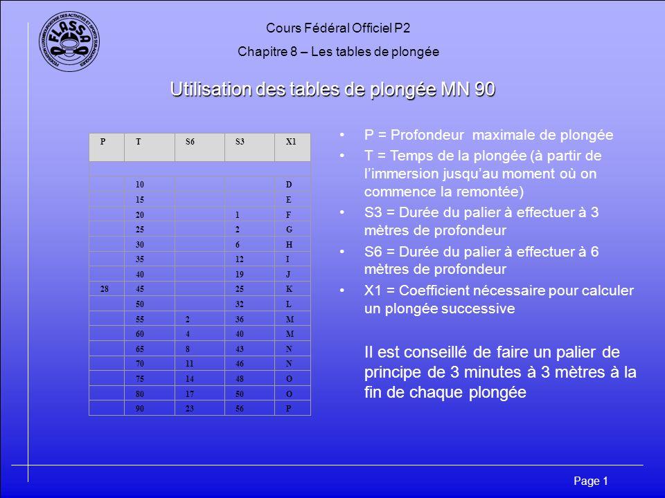 Cours Fédéral Officiel P2 Chapitre 8 – Les tables de plongée Page 1 Utilisation des tables de plongée MN 90 P = Profondeur maximale de plongée T = Tem