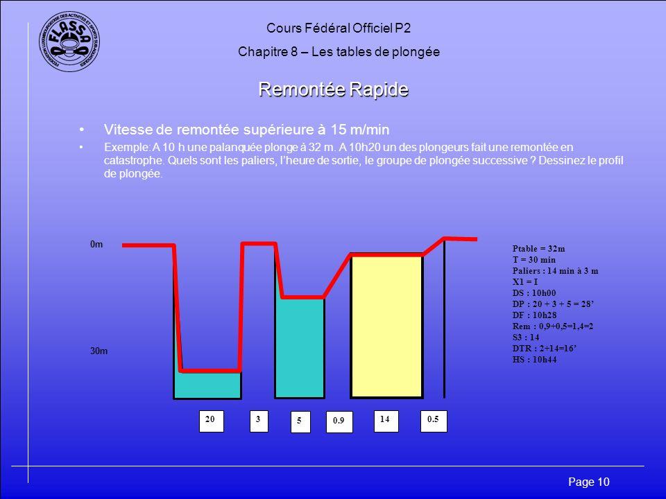 Cours Fédéral Officiel P2 Chapitre 8 – Les tables de plongée Page 10 Remontée Rapide Vitesse de remontée supérieure à 15 m/min Exemple: A 10 h une pal