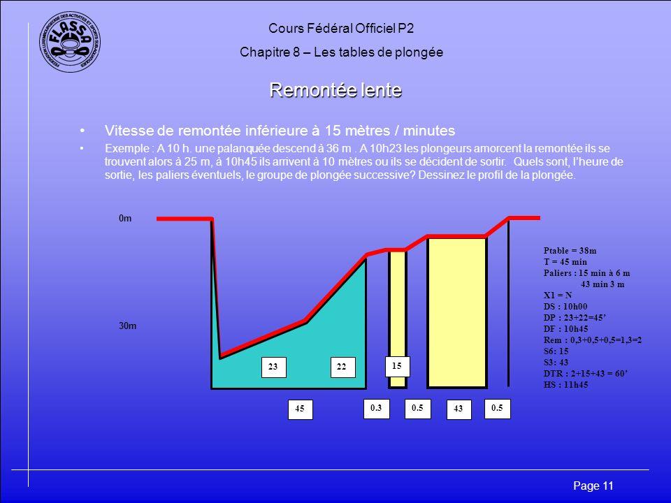 Cours Fédéral Officiel P2 Chapitre 8 – Les tables de plongée Page 11 Remontée lente Vitesse de remontée inférieure à 15 mètres / minutes Exemple : A 1