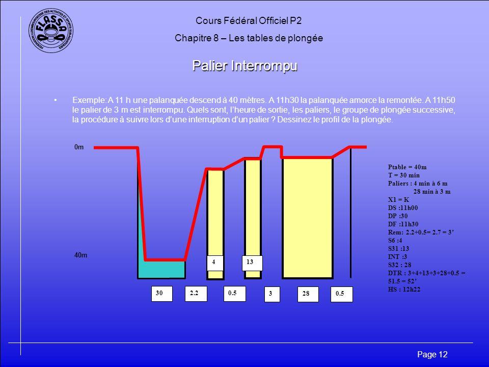 Cours Fédéral Officiel P2 Chapitre 8 – Les tables de plongée Page 12 Palier Interrompu Exemple: A 11 h une palanquée descend à 40 mètres. A 11h30 la p