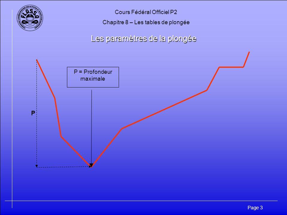 Cours Fédéral Officiel P2 Chapitre 8 – Les tables de plongée Page 4 Les paramètres de la plongée (suite) DP DP = durée entre l immersion et l ammorce de la remontée
