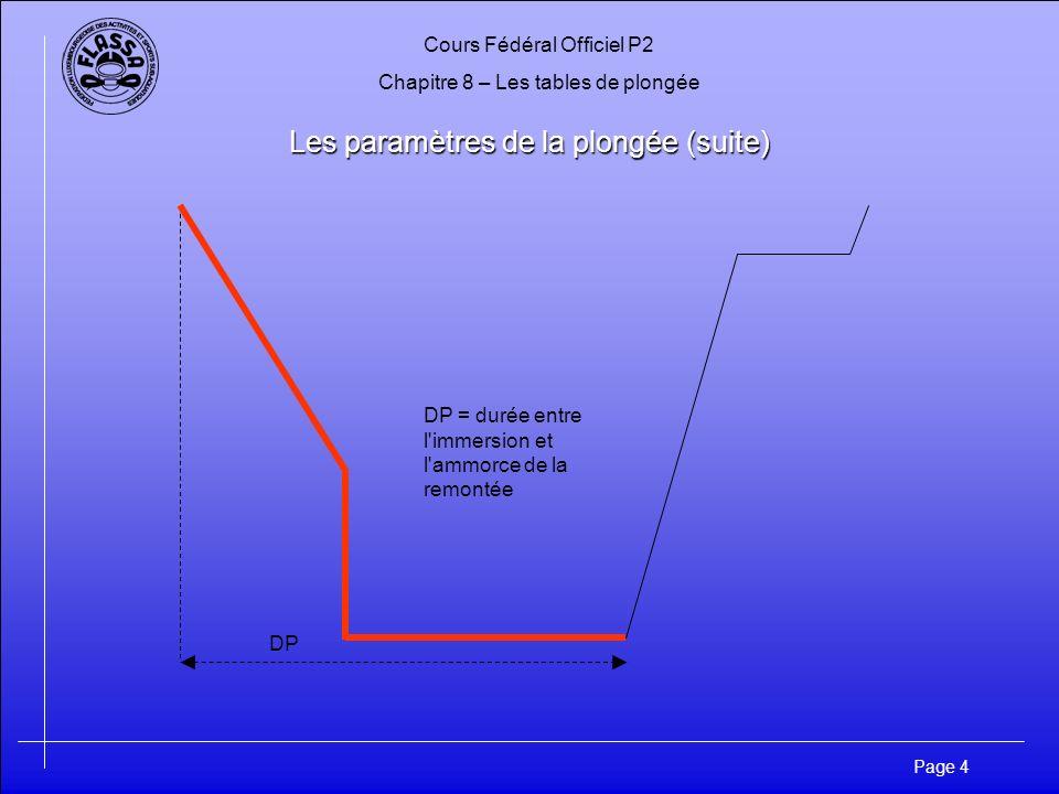 Cours Fédéral Officiel P2 Chapitre 8 – Les tables de plongée Page 4 Les paramètres de la plongée (suite) DP DP = durée entre l'immersion et l'ammorce