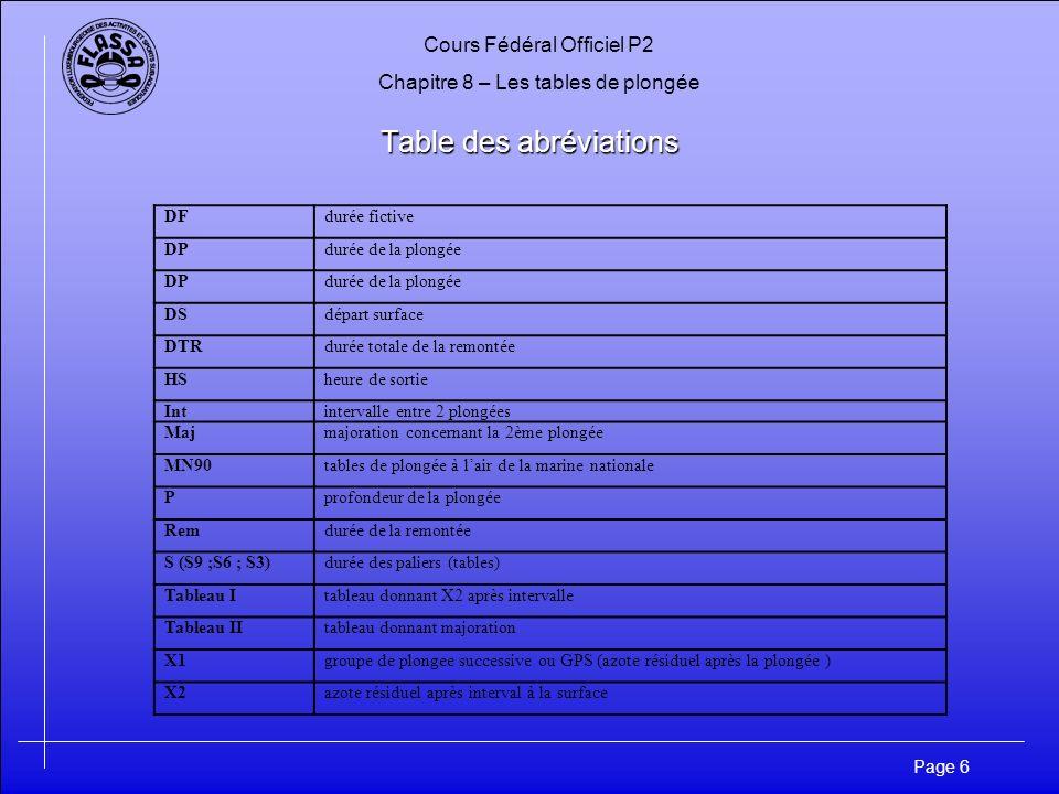Cours Fédéral Officiel P2 Chapitre 8 – Les tables de plongée Page 7 8 8 Première plongée P table: 48m DP : 16 T table: 20min Paliers: 4 min à 6 m 19 min à 3 m X1: J DS : 15h00 DF : 15h16 Rem.