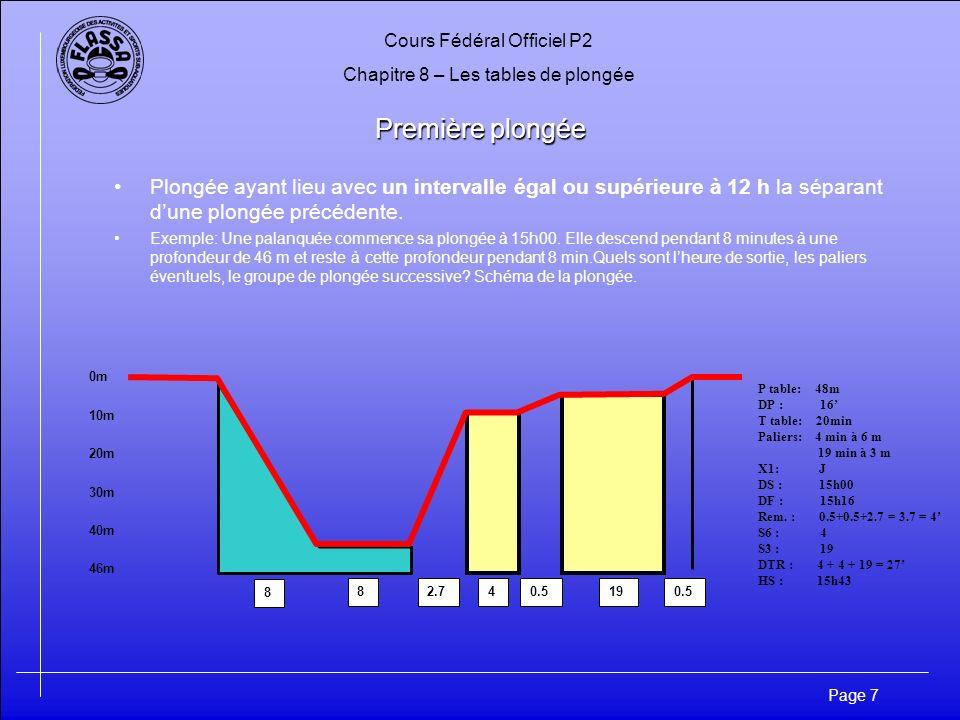 Cours Fédéral Officiel P2 Chapitre 8 – Les tables de plongée Page 8 Plongées consécutives Dans le cas où lintervalle entre deux plongées est inférieur à 15 min Exemple : Une palanquée fait une première plongée à 14h 00 à une profondeur de 35 m après 10 min.