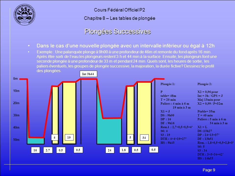 Cours Fédéral Officiel P2 Chapitre 8 – Les tables de plongée Page 10 Remontée Rapide Vitesse de remontée supérieure à 15 m/min Exemple: A 10 h une palanquée plonge à 32 m.