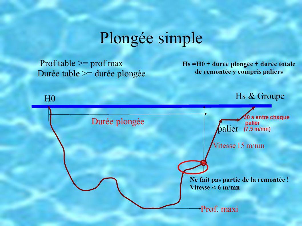 Plongée simple Prof.