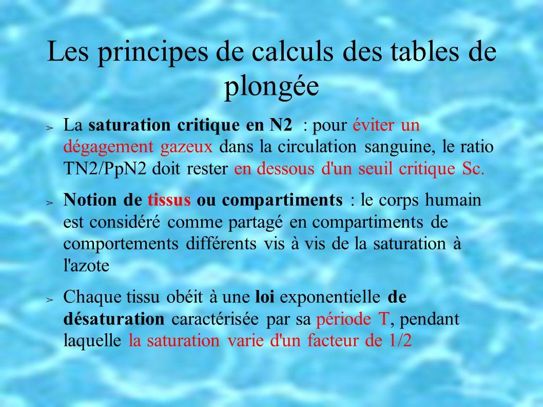 Les principes de calculs des tables de plongée Les table de plongée sont toutes calculées à partir de ces principes et à l aide d observations statistiques Ce n est pas une représentation exacte de la réalité physiologique, ce ne sont que des modèles : dans des conditions particulières, malgré le respect des tables il peut y avoir des ADD Chaque type de table part d hypothèses qui lui sont propres : vitesse de remontée, niveau des paliers, modalités de désaturation de la première plongée...