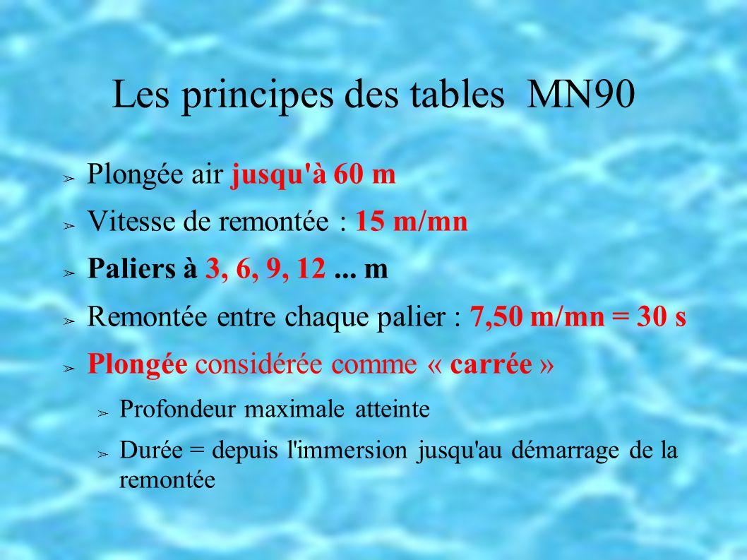 Les principes des tables MN90 Plongée air jusqu à 60 m Vitesse de remontée : 15 m/mn Paliers à 3, 6, 9, 12...