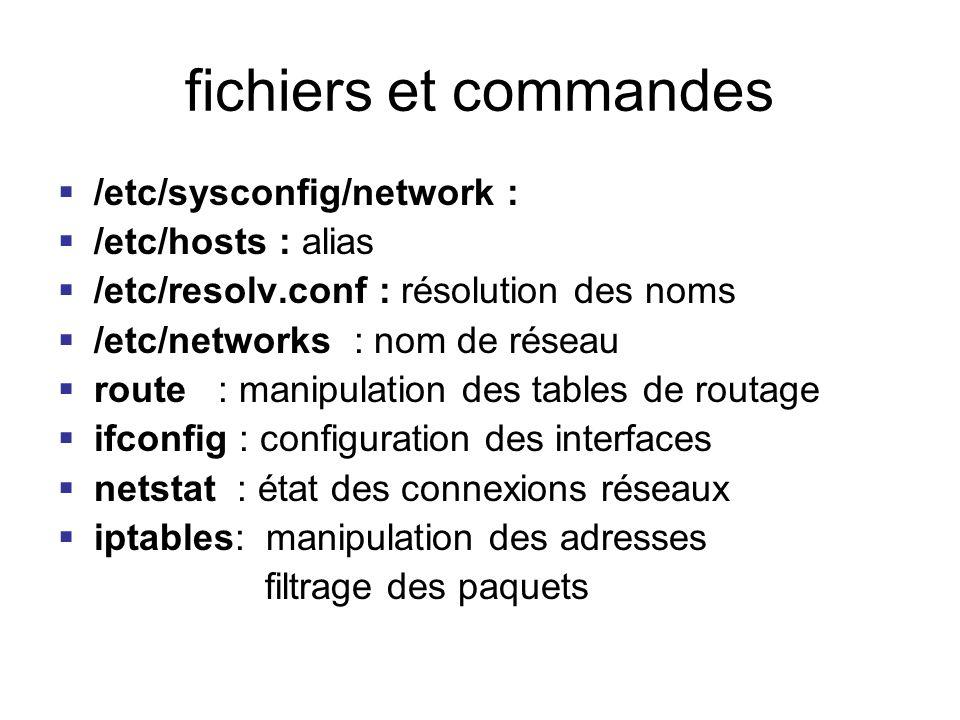 fichiers et commandes /etc/sysconfig/network : /etc/hosts : alias /etc/resolv.conf : résolution des noms /etc/networks : nom de réseau route : manipulation des tables de routage ifconfig : configuration des interfaces netstat : état des connexions réseaux iptables: manipulation des adresses filtrage des paquets