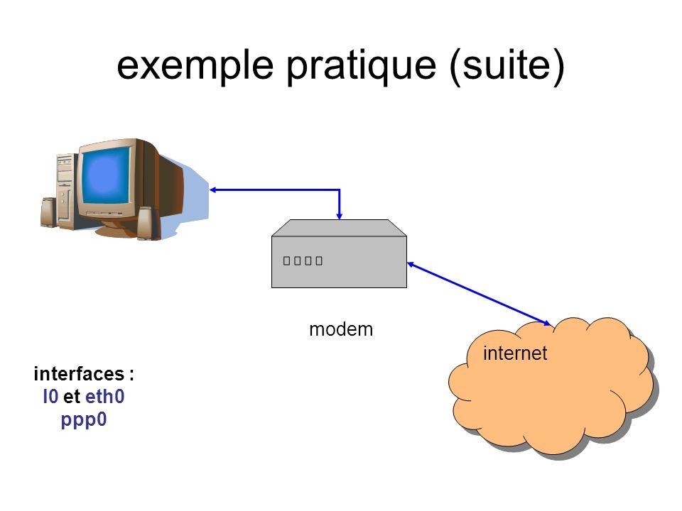 exemple pratique (suite) internet modem interfaces : l0 et eth0 ppp0